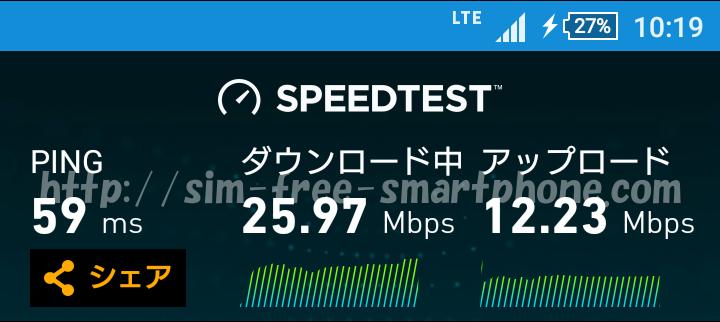10~11時の通信速度