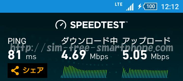 12~13時の通信速度