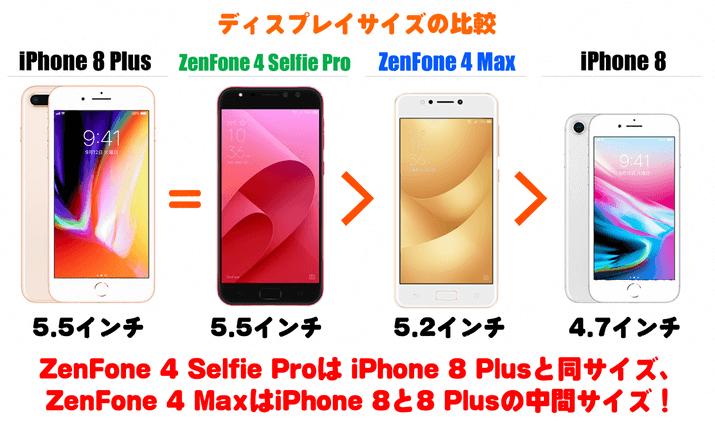 ZenFone 4 Selfie Proと4 Maxのディスプレイ比較