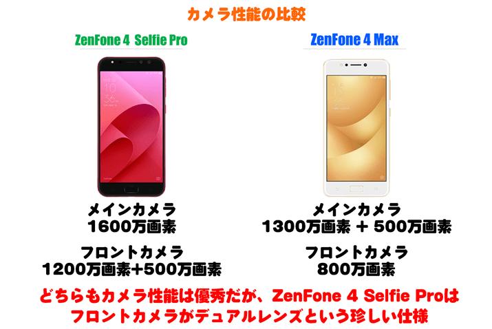 ZenFone 4 Selfie Proと4 Maxのカメラ画質比較