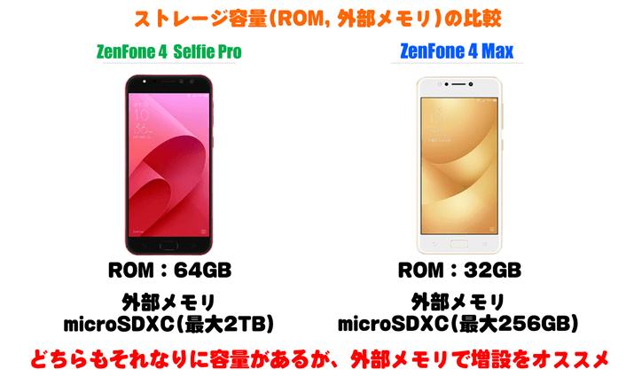ZenFone 4 Selfie Proと4 Maxのストレージ容量比較