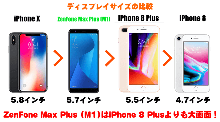 ZenFone Max Plus (M1)の