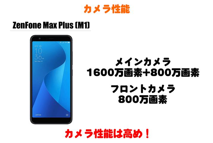 ZenFone Max Plus (M1)のカメラ性能