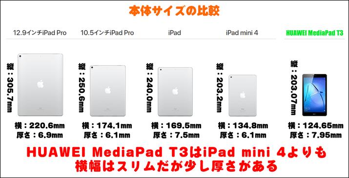 HUAWEI MediaPad T3の本体サイズ