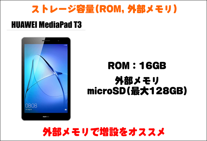 HUAWEI MediaPad T3のストレージ容量(ROM, 外部メモリ)