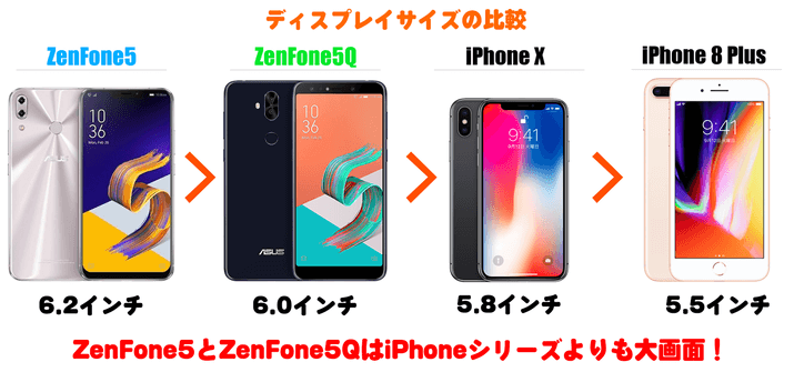 ZenFone5とZenFone5Qのディスプレイ比較