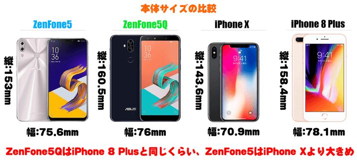 ZenFone5とZenFone5Qの本体サイズ比較