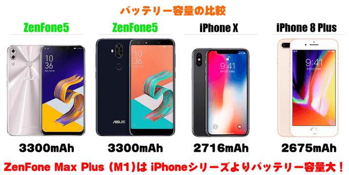 ZenFone5とZenFone5Qのバッテリー容量比較