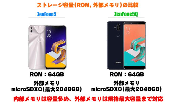 ZenFone5とZenFone5Qのストレージ容量(ROM, 外部メモリ)比較