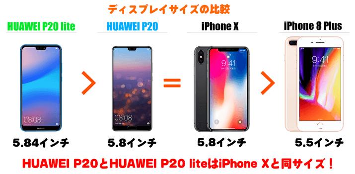 Huawei P20とHuawei P20 liteのディスプレイ比較
