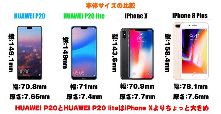 Huawei P20とHuawei P20 liteの本体サイズ比較