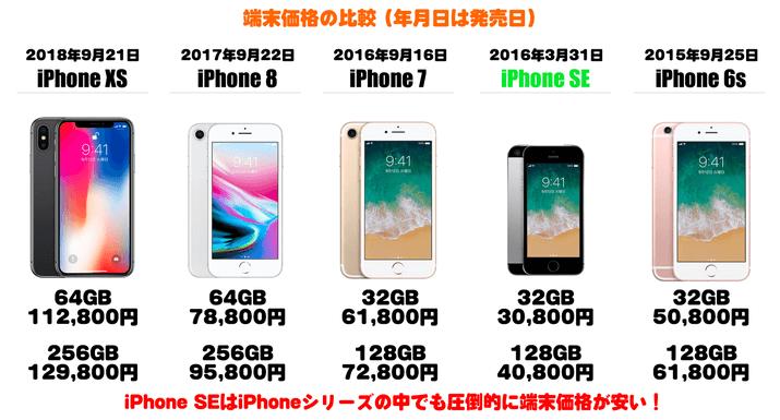 アイフォン 8 価格